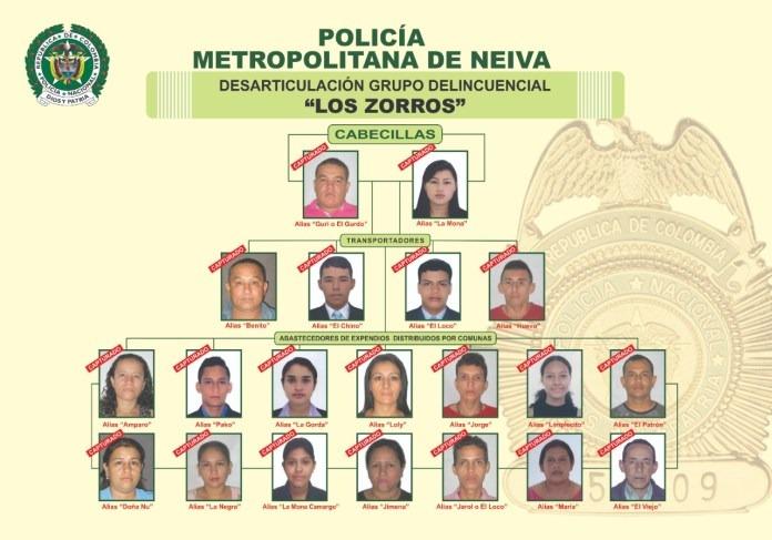 Condenados integrantes de la banda delincuencial 'Los Zorros' 1 27 mayo, 2020