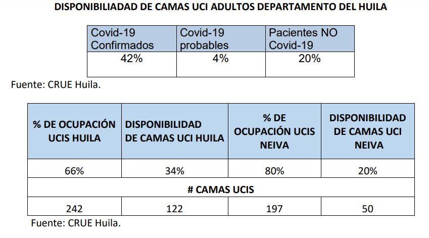 Aumenta la probabilidad de contagiarse de covid-19 12 29 octubre, 2020